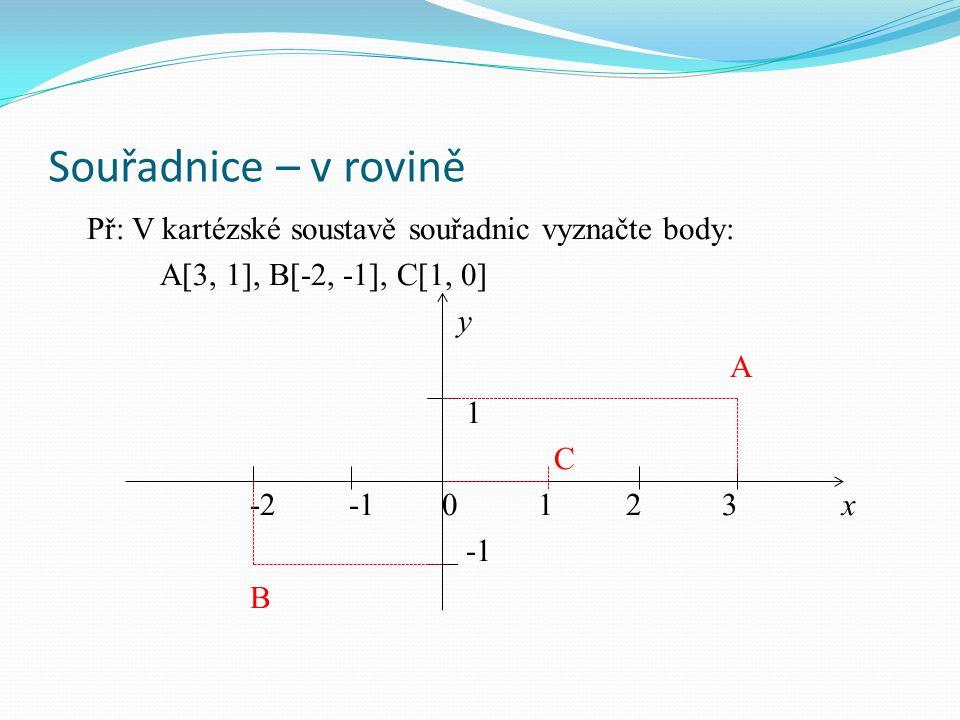 Souřadnice – v rovině Př: V kartézské soustavě souřadnic vyznačte body: A[3, 1], B[-2, -1], C[1, 0] y A 1 C -2 -1 0 1 2 3 x -1 B